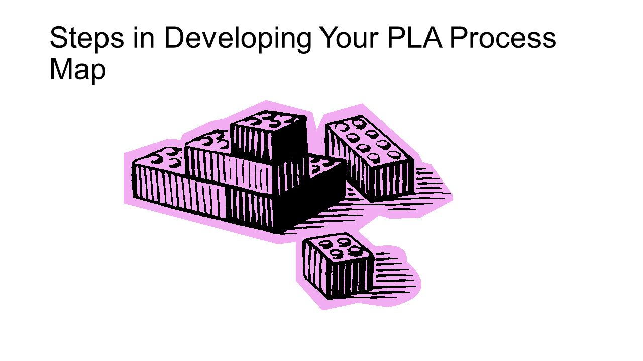 Steps in Developing Your PLA Process Map