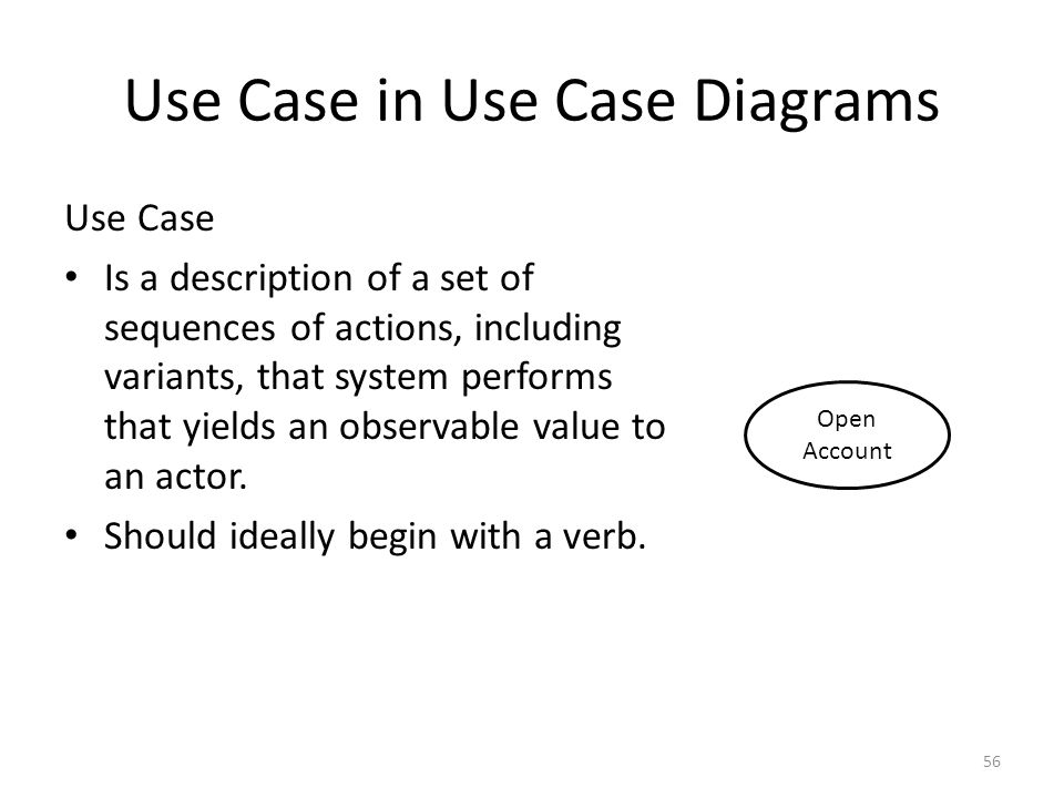 Use Case in Use Case Diagrams