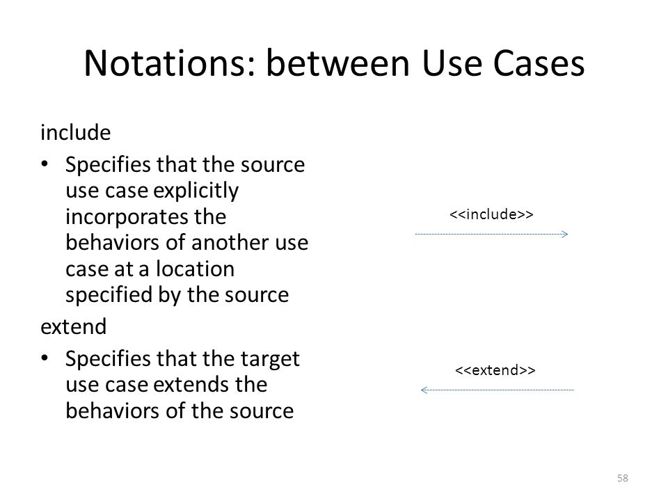 Notations: between Use Cases