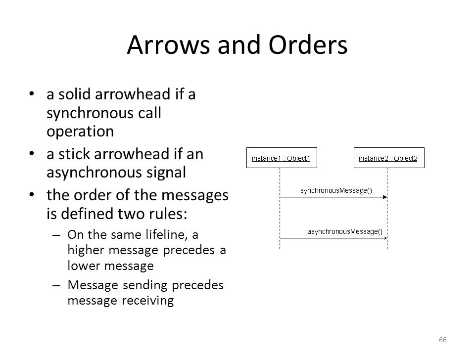 Arrows and Orders a solid arrowhead if a synchronous call operation