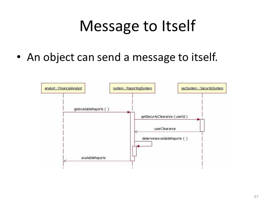 Message to Itself An object can send a message to itself.