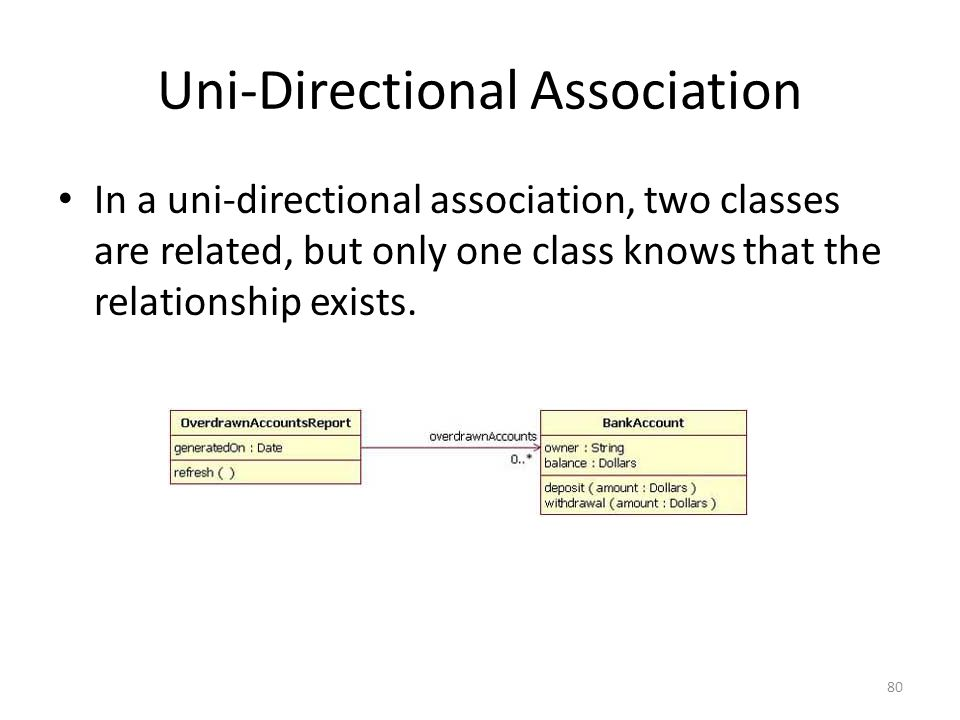 Uni-Directional Association