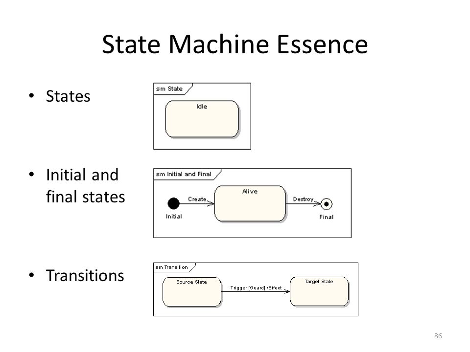 State Machine Essence States Initial and final states Transitions