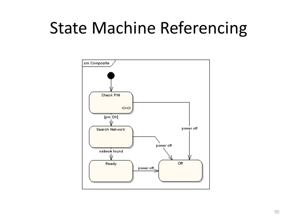 State Machine Referencing