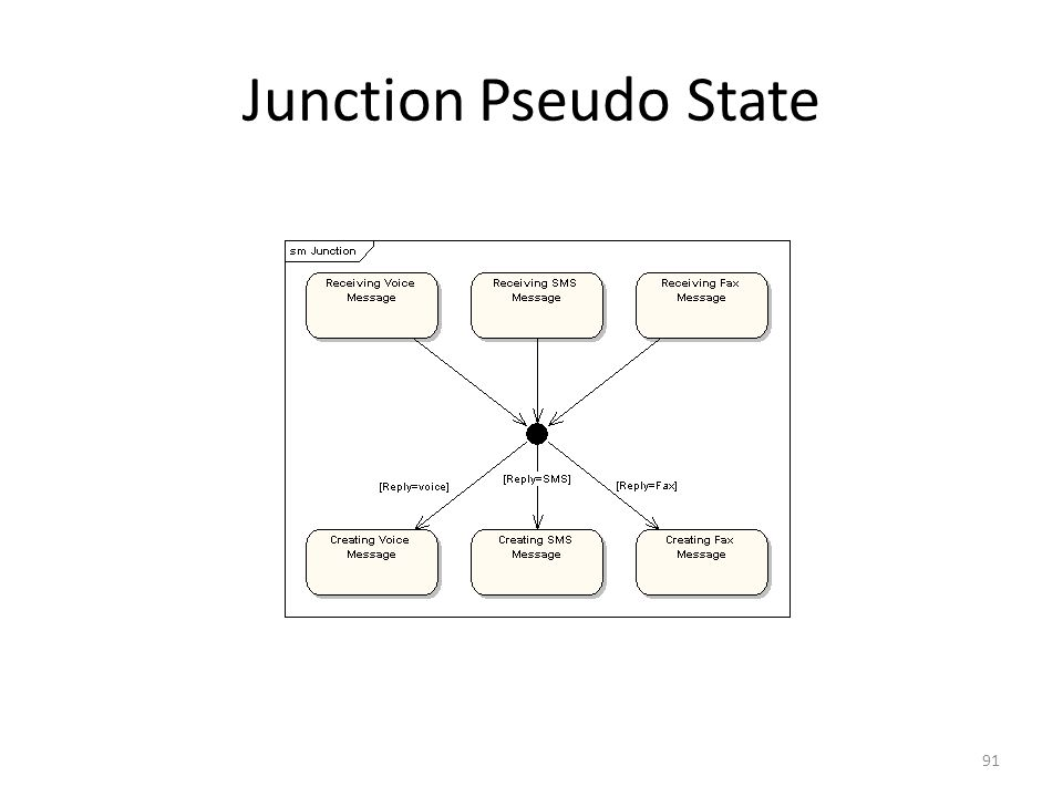 Junction Pseudo State