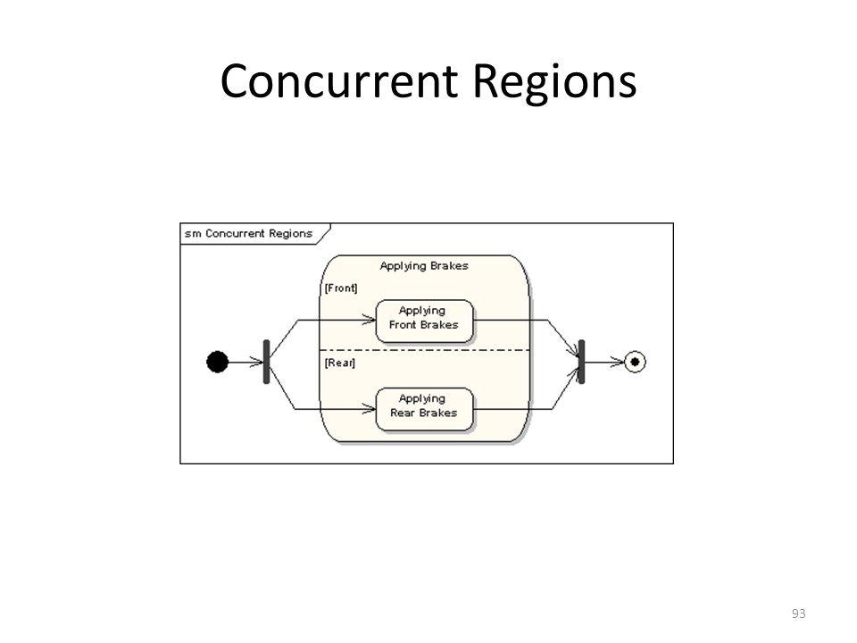 Concurrent Regions