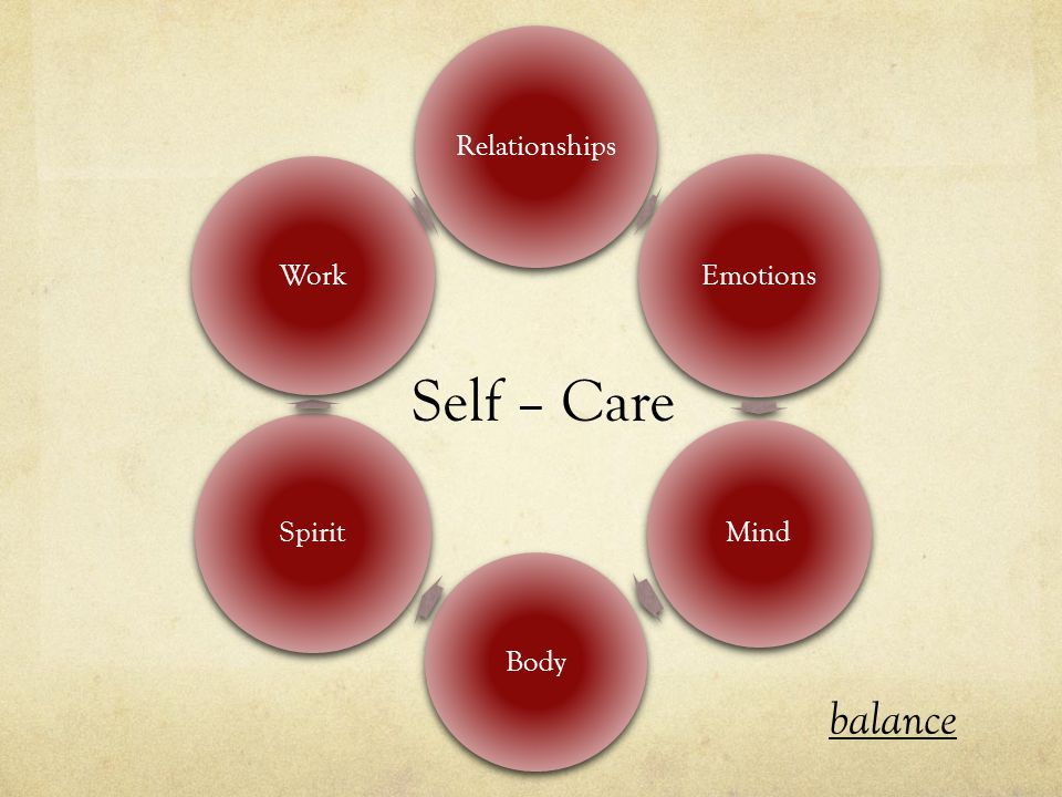 Relationships Emotions Mind Body Spirit Work Self – Care balance