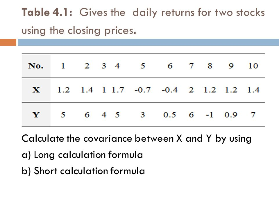Table 4.1: Gives the daily returns for two stocks using the closing prices.