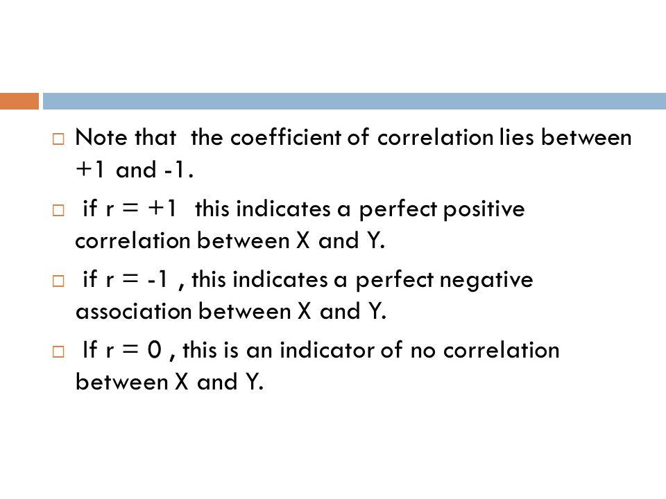 Note that the coefficient of correlation lies between +1 and -1.