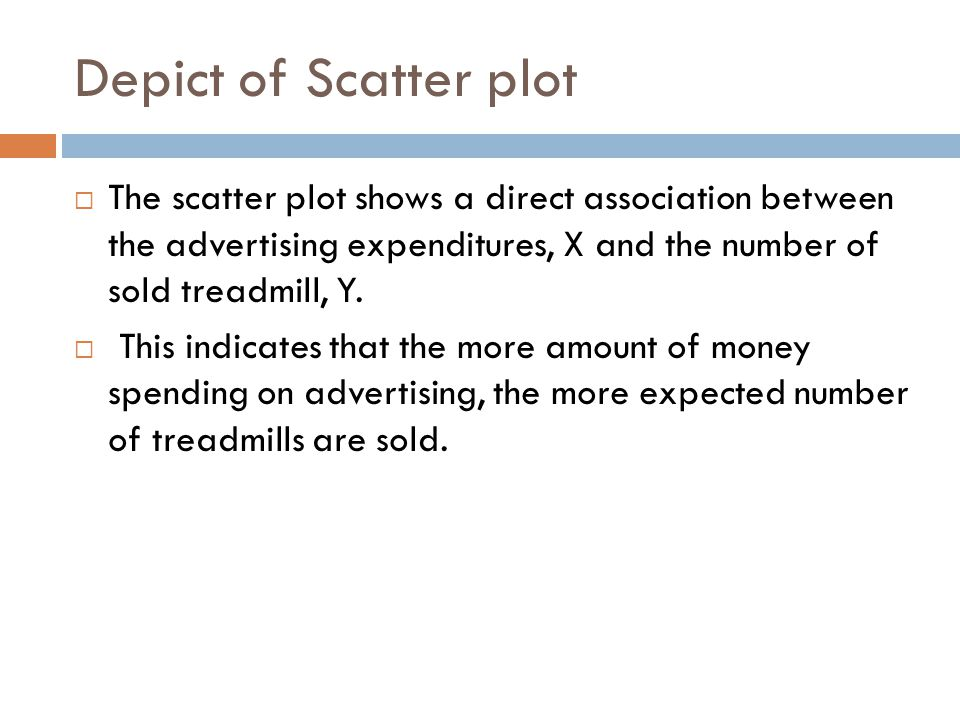 Depict of Scatter plot The scatter plot shows a direct association between the advertising expenditures, X and the number of sold treadmill, Y.