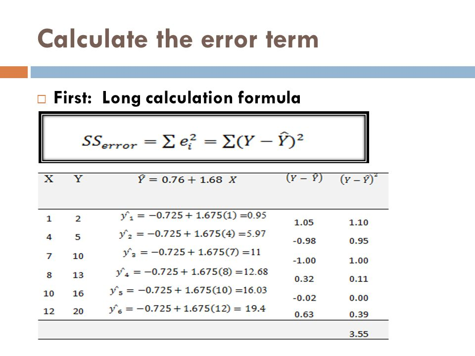 Calculate the error term