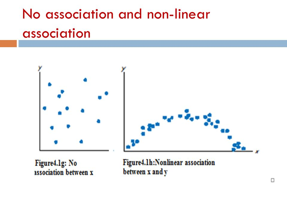 No association and non-linear association