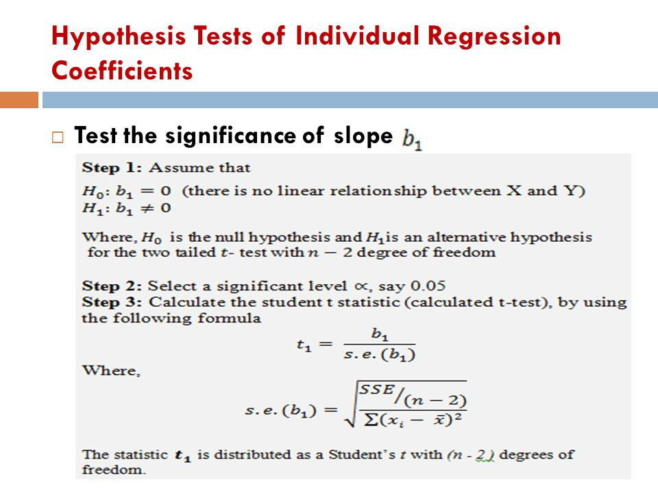 Hypothesis Tests of Individual Regression Coefficients