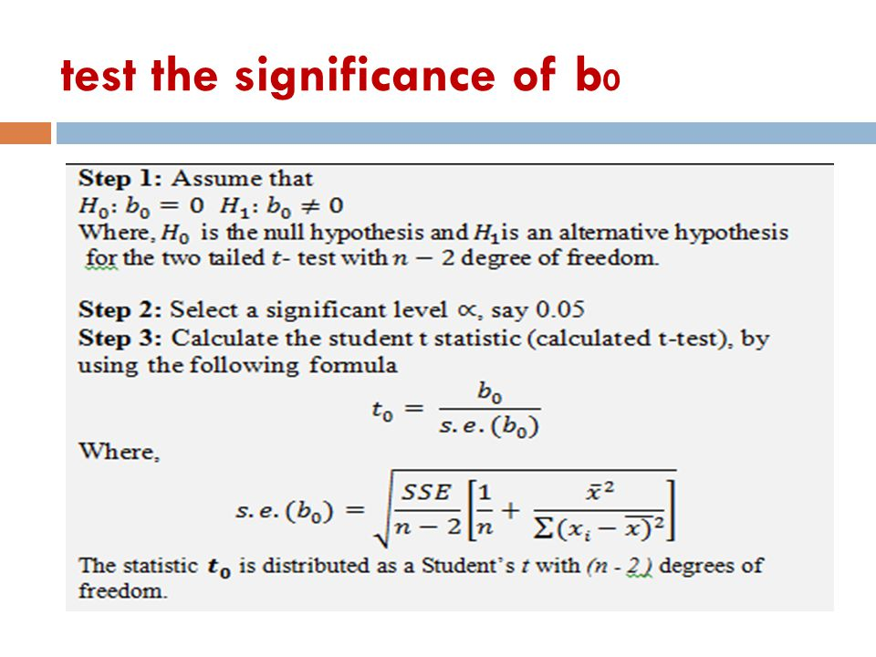 test the significance of b0