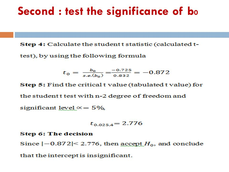 Second : test the significance of b0