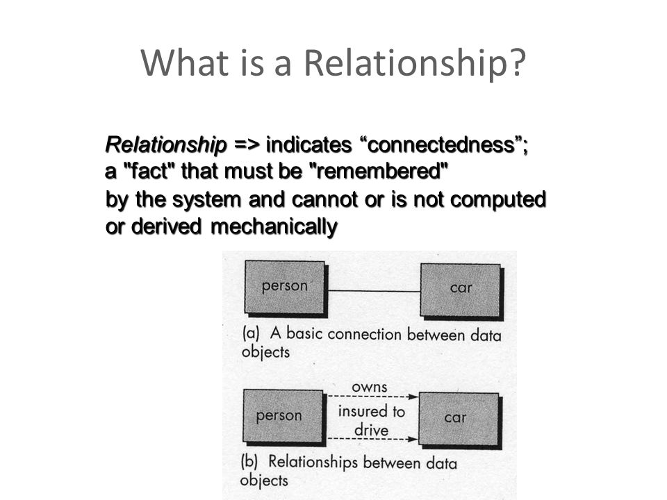 What is a Relationship Relationship => indicates connectedness ;