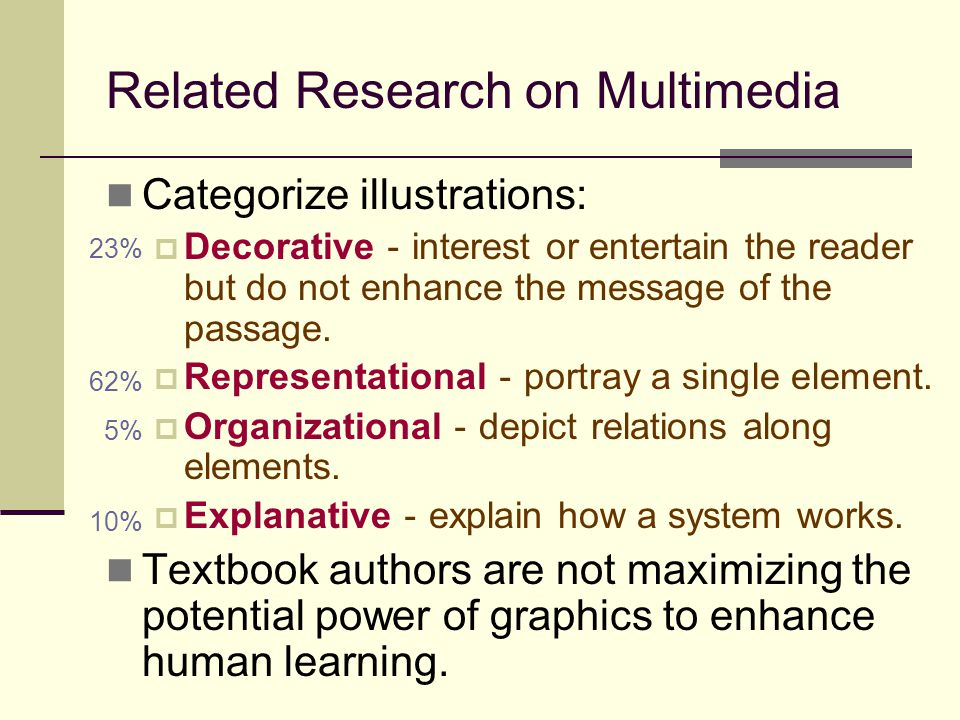 Related Research on Multimedia
