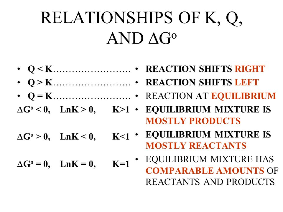 RELATIONSHIPS OF K, Q, AND DGo