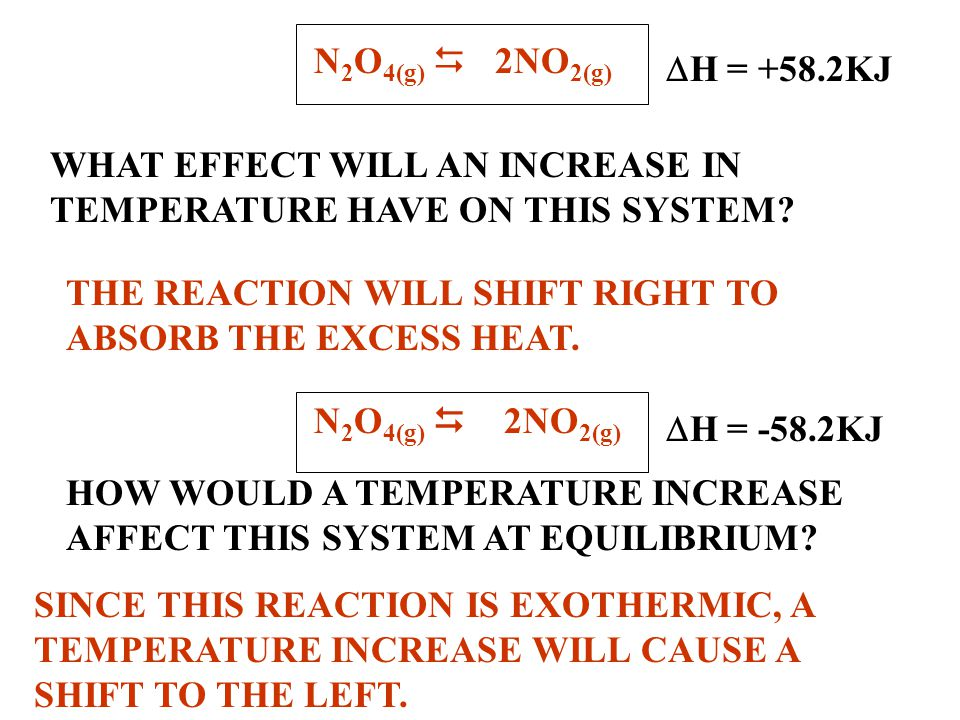 N2O4(g) D 2NO2(g) DH = +58.2KJ. WHAT EFFECT WILL AN INCREASE IN TEMPERATURE HAVE ON THIS SYSTEM