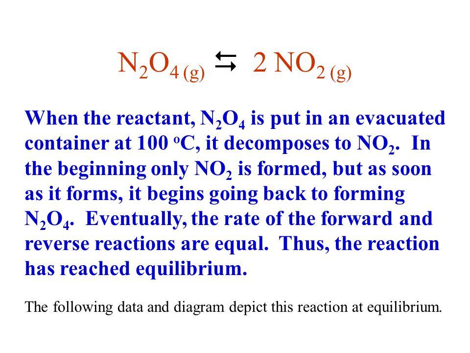 N2O4 (g) D 2 NO2 (g)