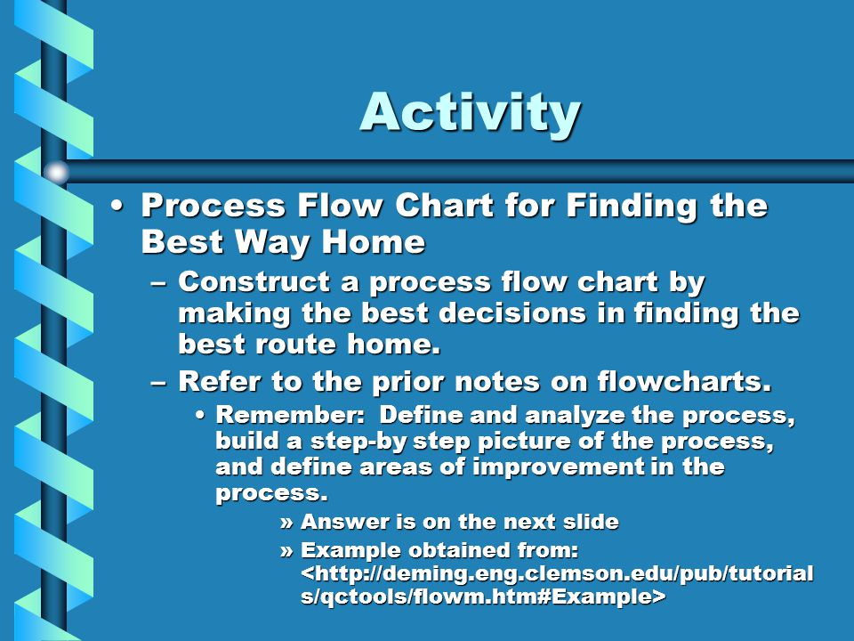Activity Process Flow Chart for Finding the Best Way Home