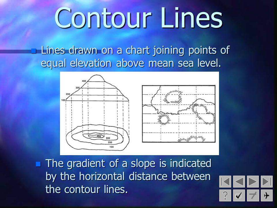 Contour Lines Lines drawn on a chart joining points of equal elevation above mean sea level.
