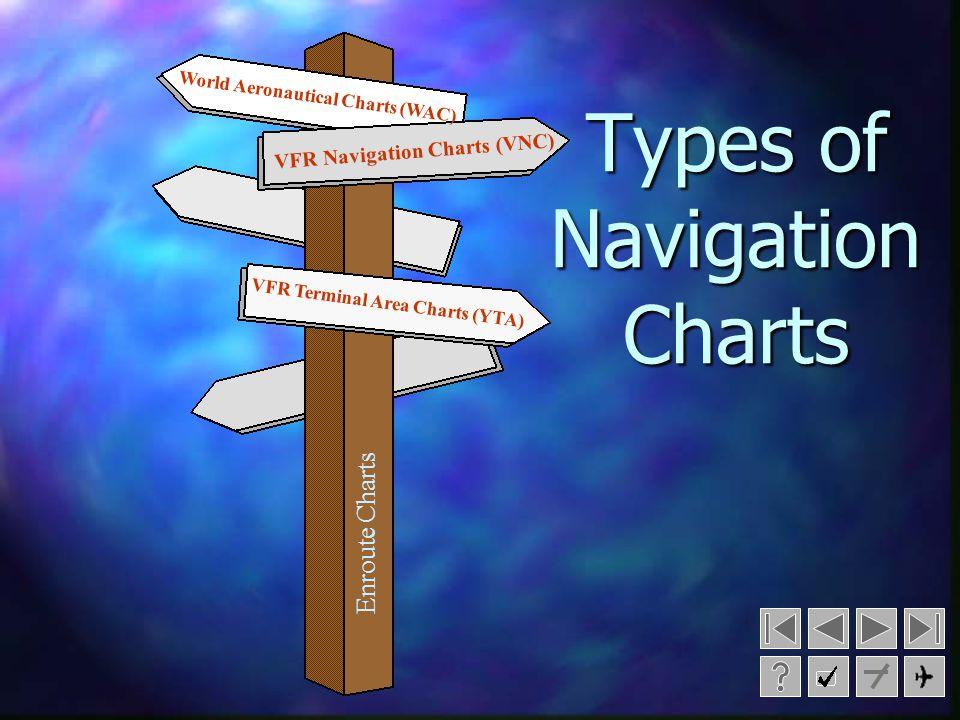 Types of Navigation Charts