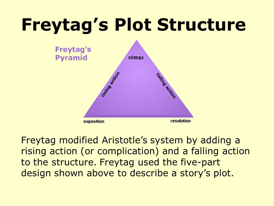 Freytag's Plot Structure
