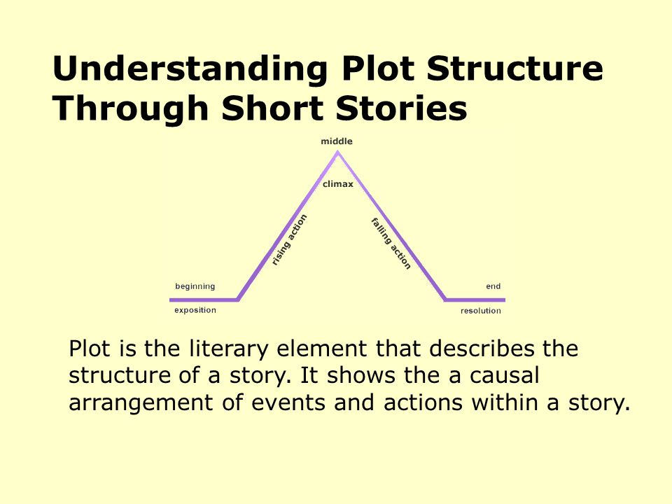 Understanding Plot Structure Through Short Stories