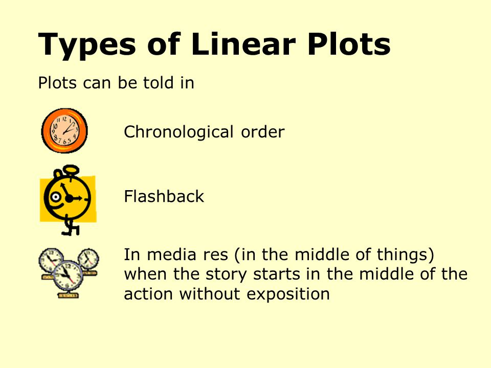 Types of Linear Plots Plots can be told in Chronological order