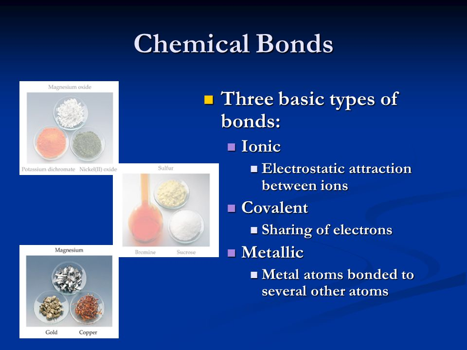 Chemical Bonds Three basic types of bonds: Ionic Covalent Metallic
