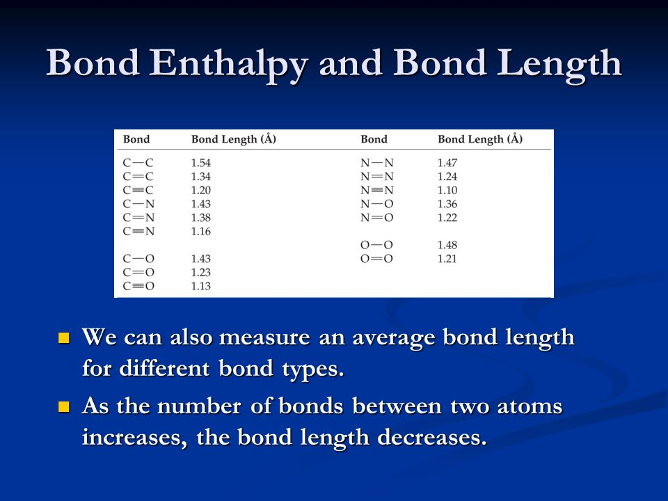 Bond Enthalpy and Bond Length