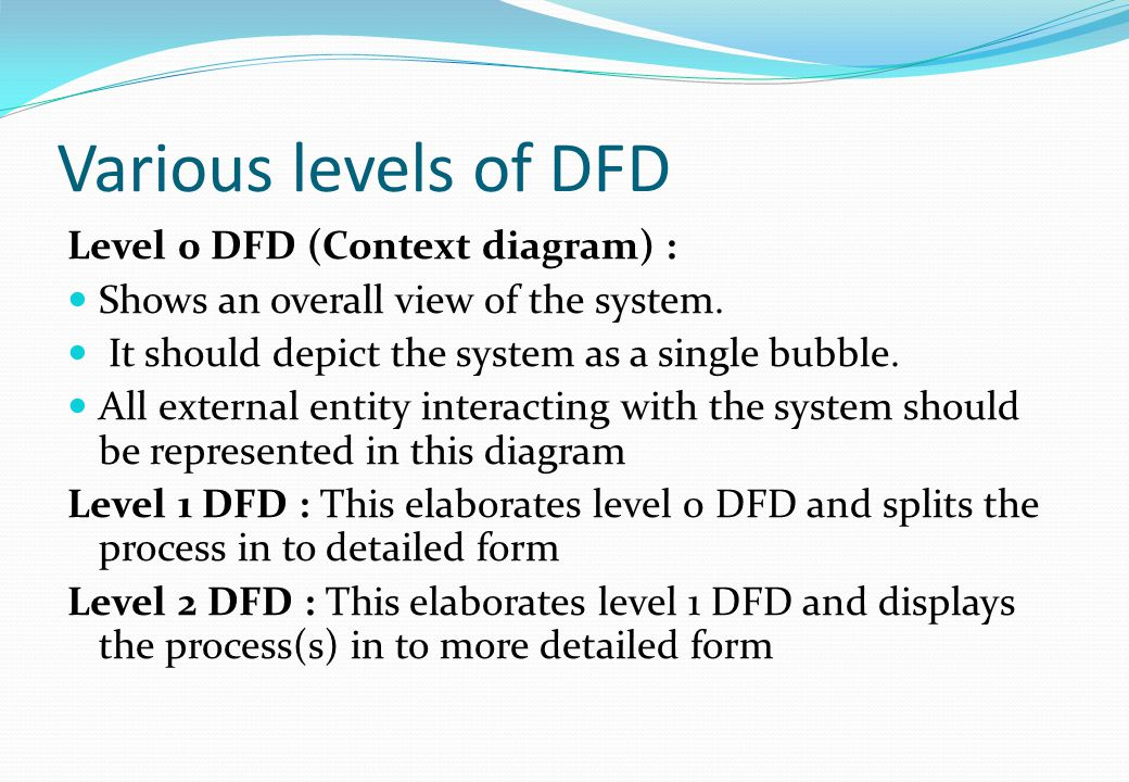 Various levels of DFD Level 0 DFD (Context diagram) :