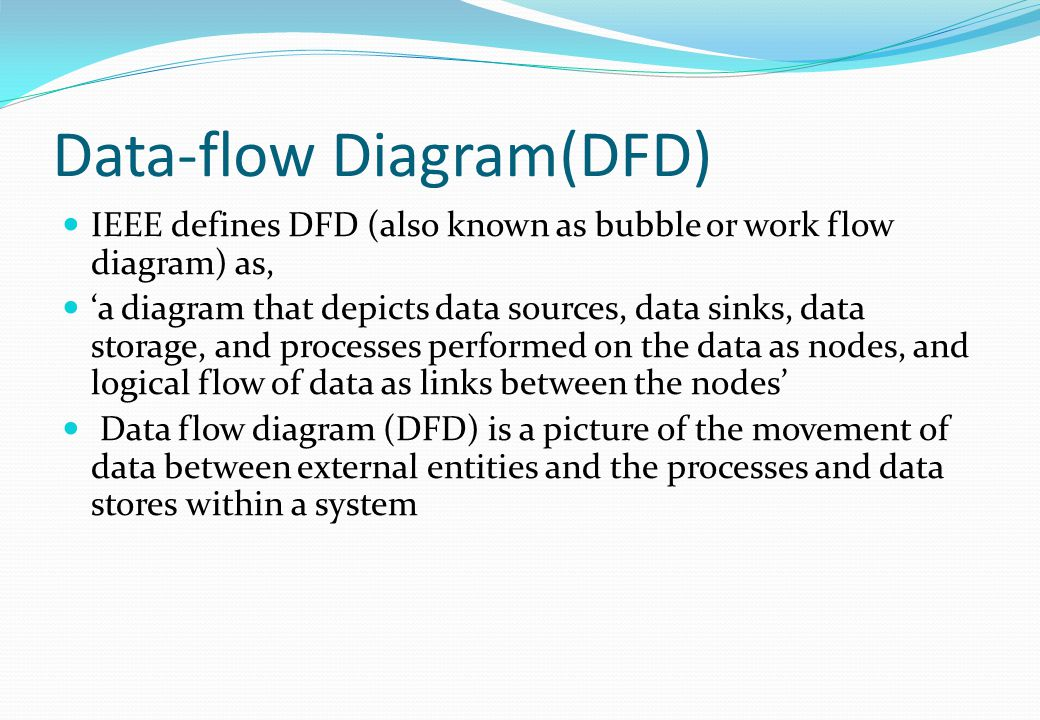 Data-flow Diagram(DFD)