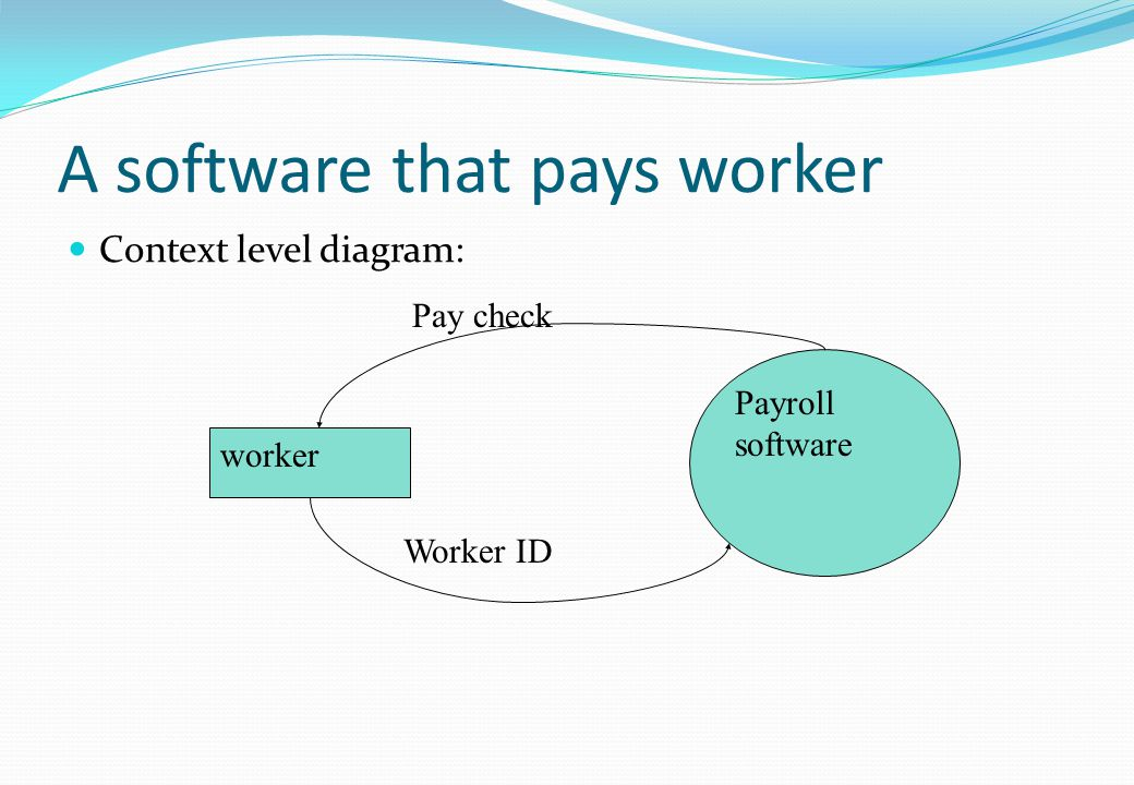 A software that pays worker