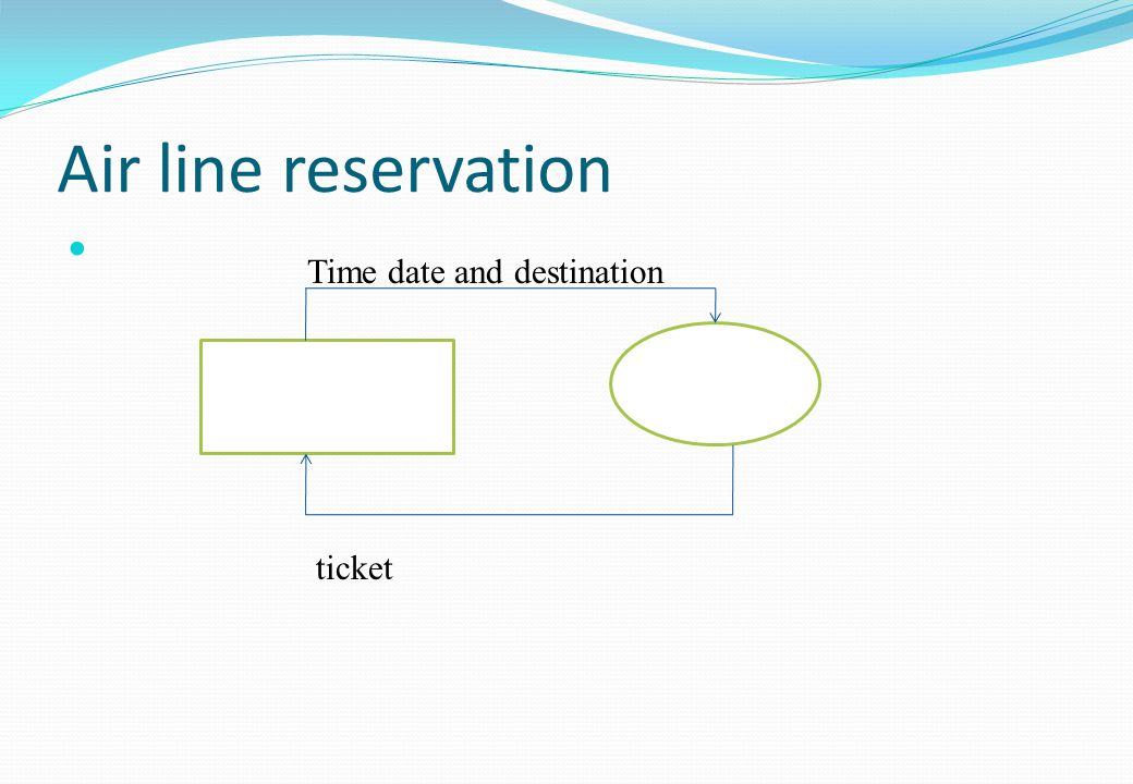 Air line reservation Time date and destination ticket