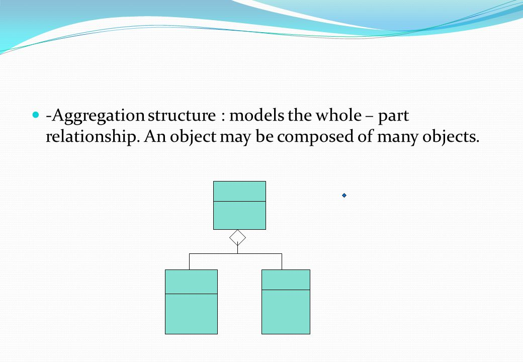 -Aggregation structure : models the whole – part relationship