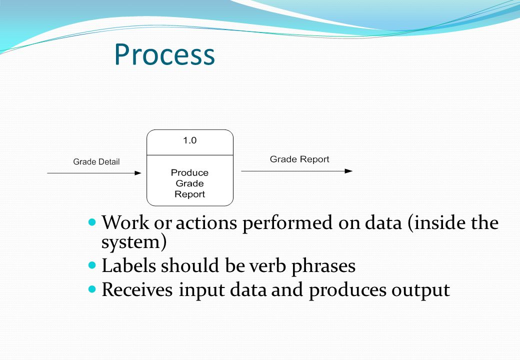 Process Work or actions performed on data (inside the system)