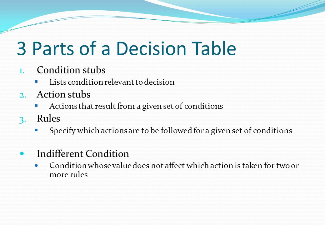 3 Parts of a Decision Table