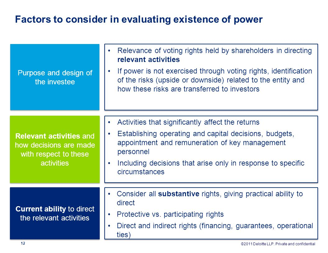 Factors to consider in evaluating existence of power