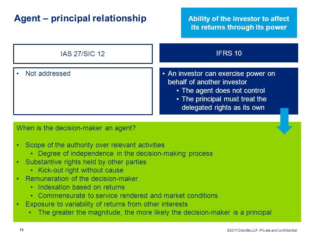 Agent – principal relationship