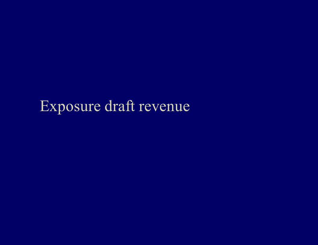 Exposure draft revenue