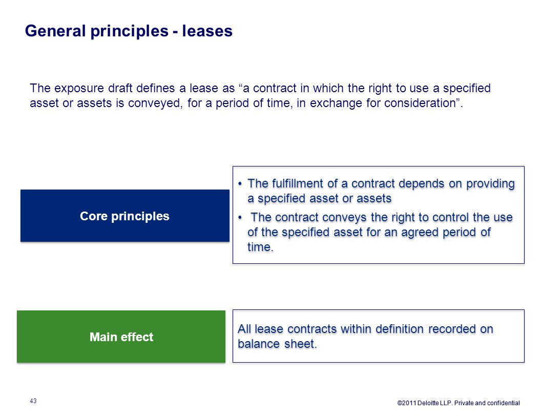 General principles - leases