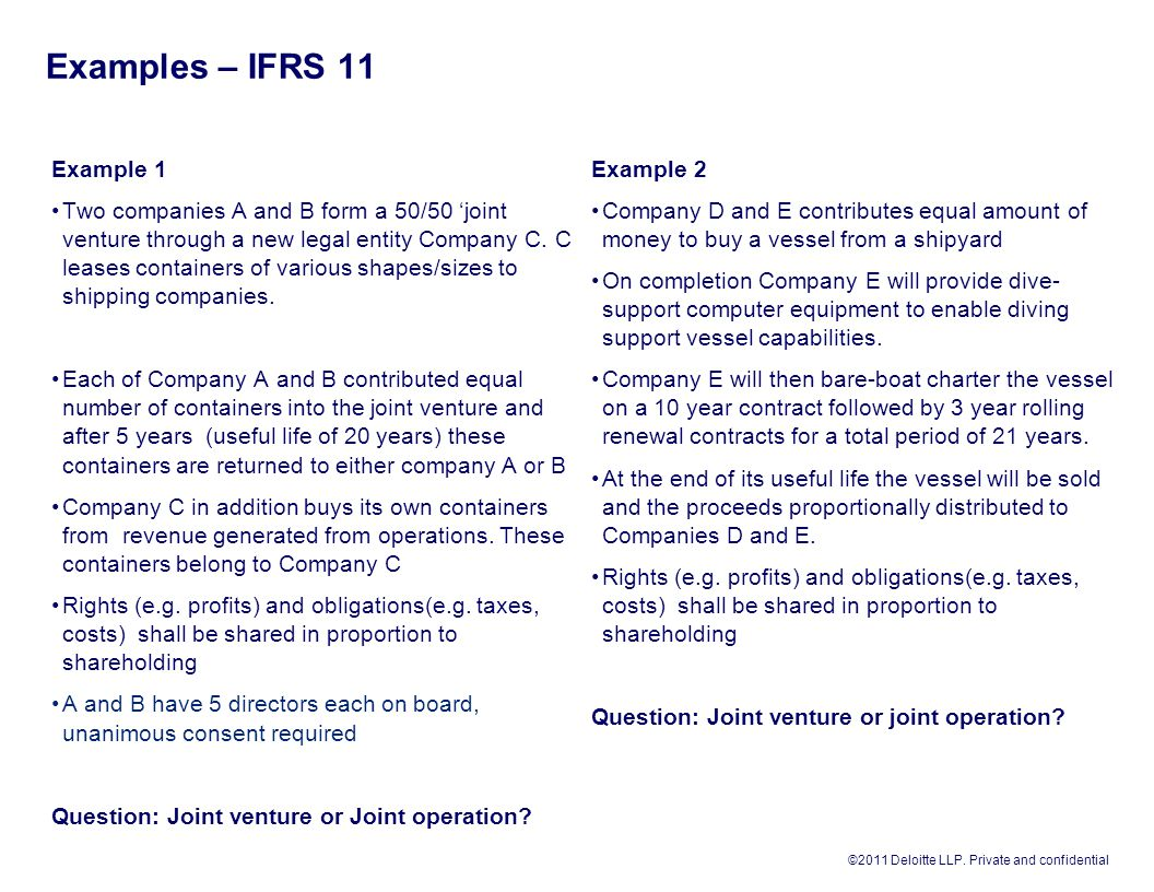 Examples – IFRS 11 Example 1