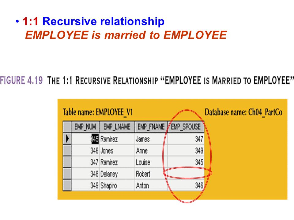 1:1 Recursive relationship