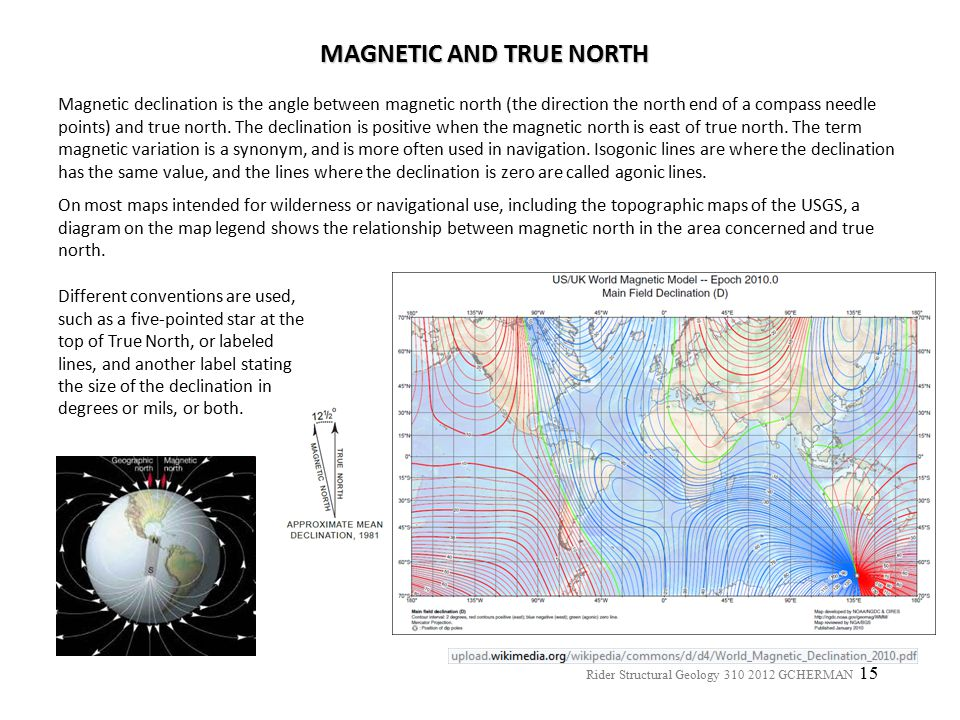 MAGNETIC AND TRUE NORTH