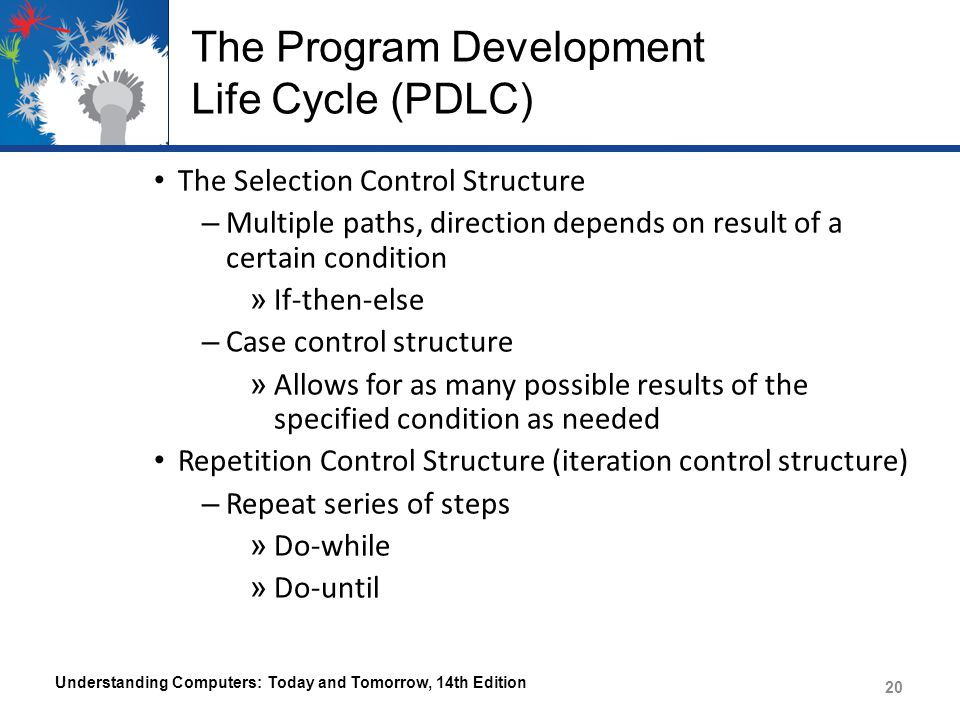 the programming development life cycle pdlc What is pdlc product development life cycle (pdlc) is the complete process of creating and bringing a of what the program should do are also made.