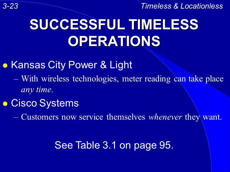 SUCCESSFUL TIMELESS OPERATIONS