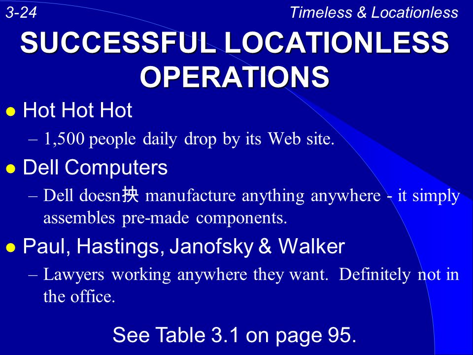 SUCCESSFUL LOCATIONLESS OPERATIONS