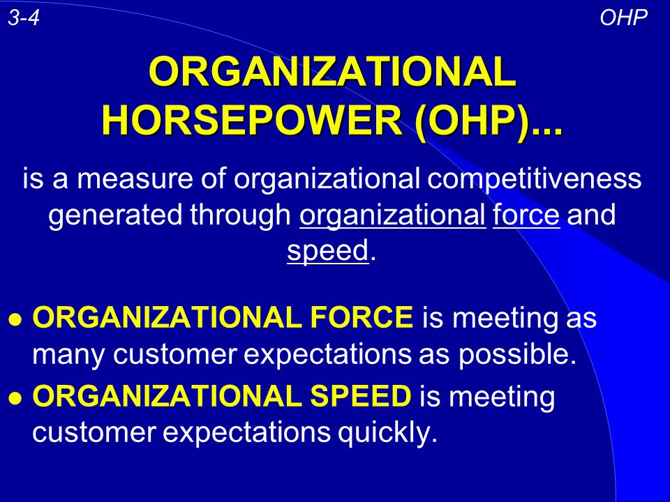 ORGANIZATIONAL HORSEPOWER (OHP)...